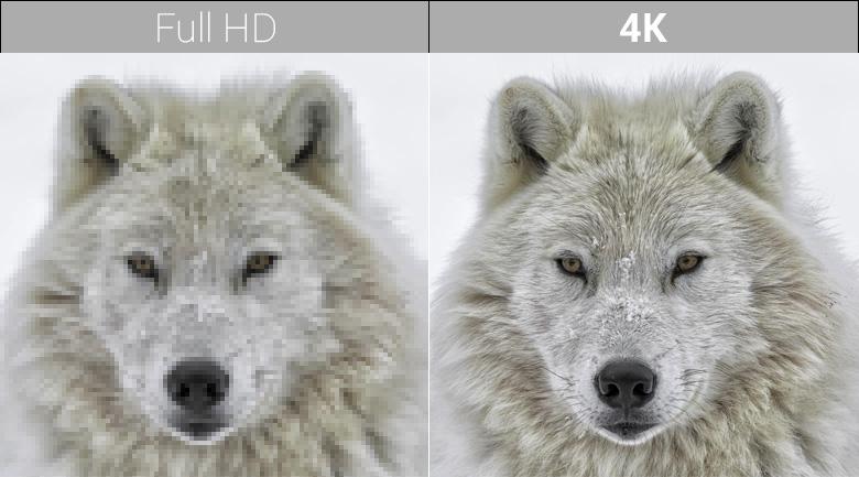 Tivi LED Sony KD-43X8500F:S 4K