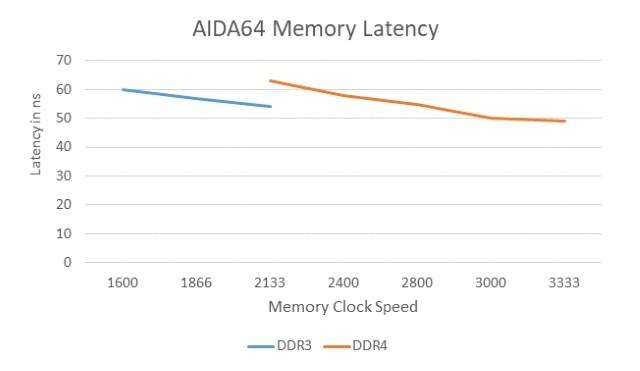 Ram Apacer Panther Golden 8G DDR4 2666 Heatsink (EK.08G2V.GEC)