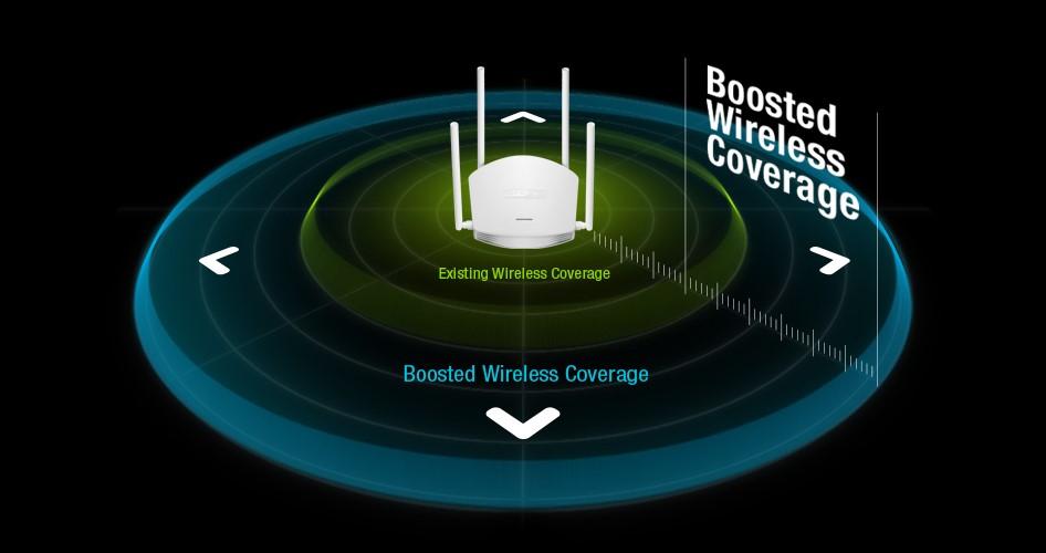 Bộ định tuyến ToToLink N600R sự lựa chọn hoàn hảo cho ngôi nhà của bạn