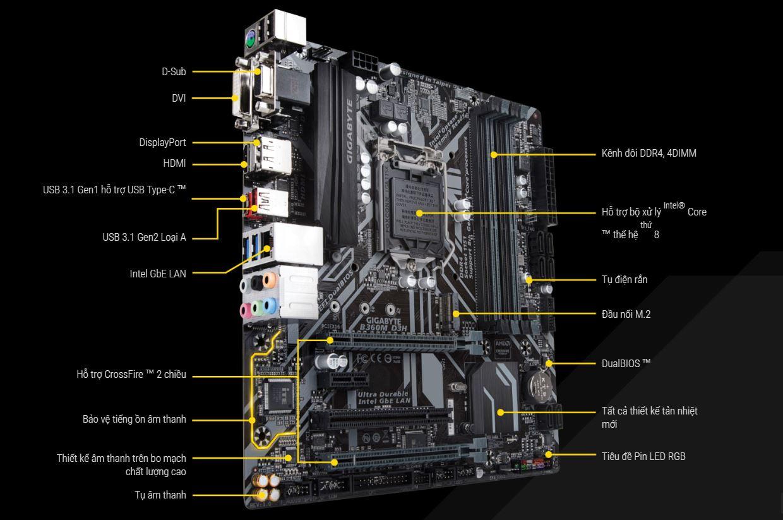 Bo mạch chính/ Mainboard Gigabyte B360M-D3H
