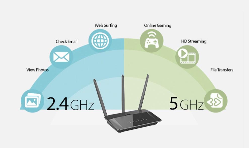 Thiết bị mạng D-Link DIR 859 giải pháp internet không dây cho ngôi nhà của bạn