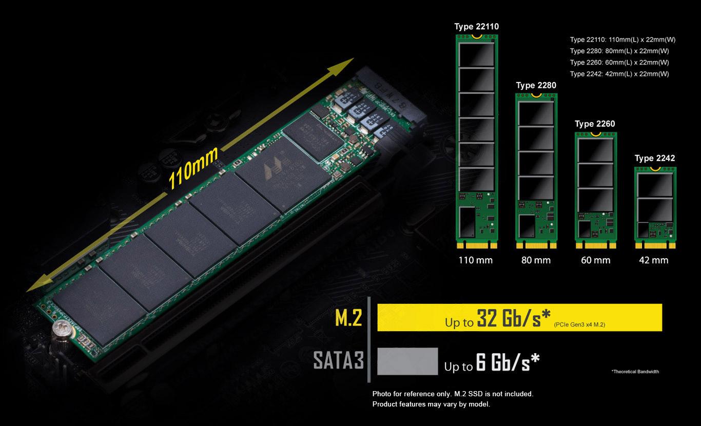 Bo mạch chính/ Mainboard Gigabyte B450M DS3H