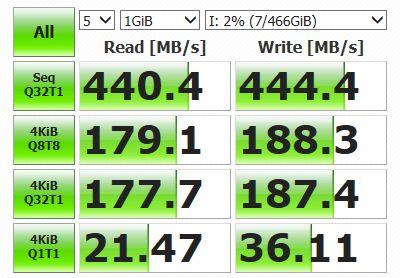 Ổ cứng gắn ngoài SSD Seagate Fast 250GB (STCM250400)