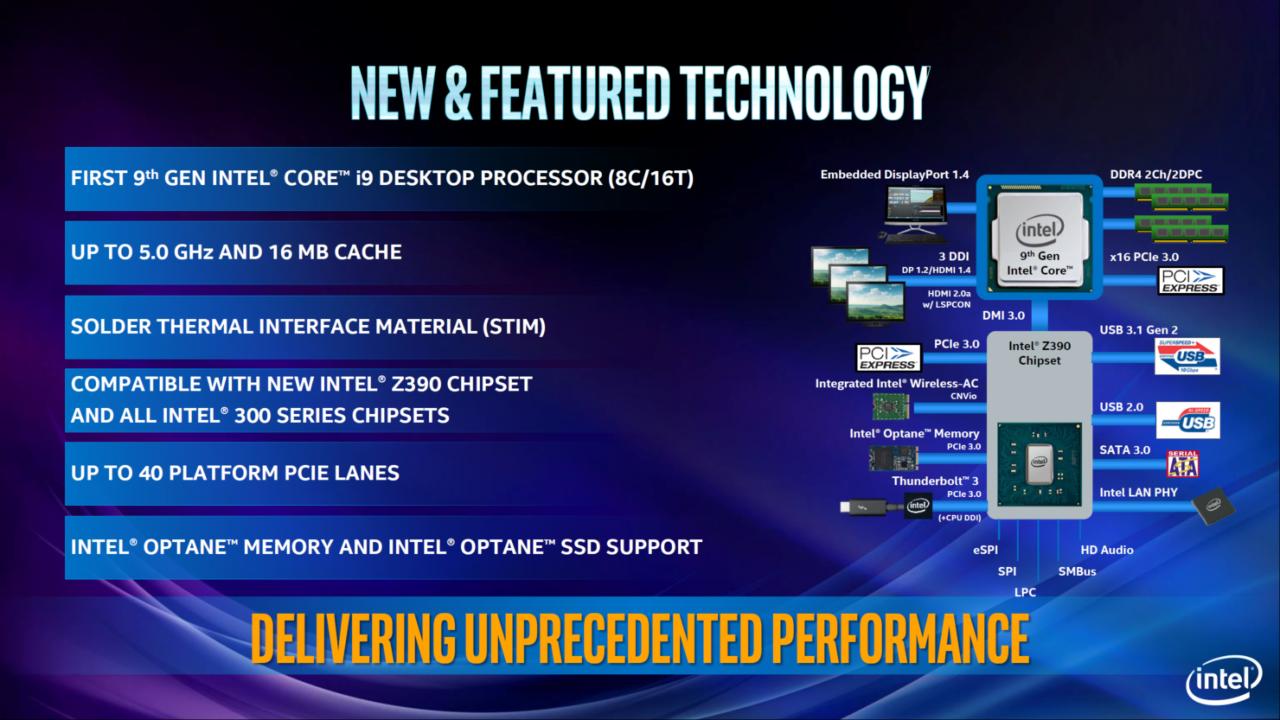 Tính năng mới của Intel core i9 9900K