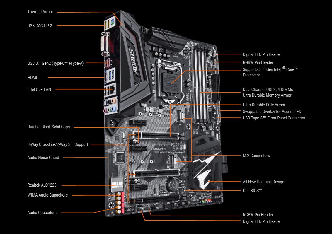 Bo mạch chính Mainboard Gigabyte Z370 Aorus Ultra Gaming