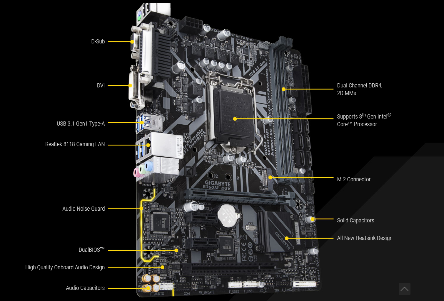 Mainboard Gigabyte B360M-D3V