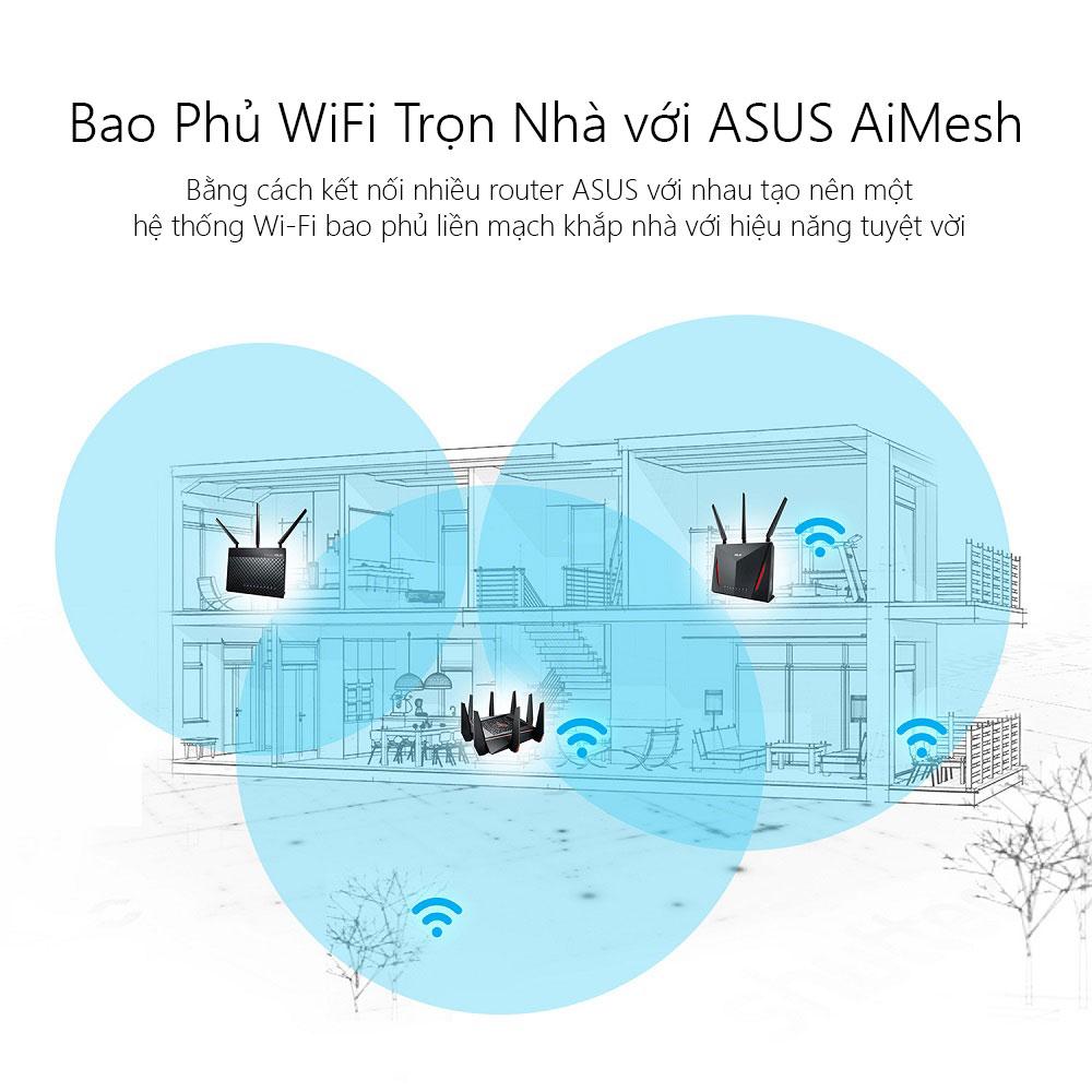 Thiết bị mạng Asus RT-AC68U 6 - Phong Vũ
