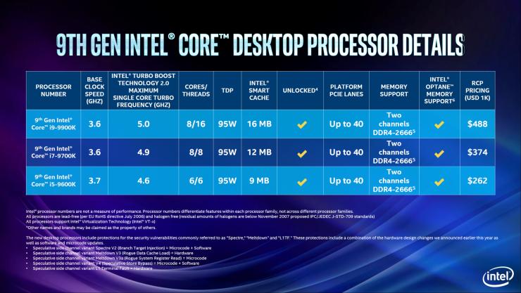 hiệu năng CPUIntel Core i7 9700K