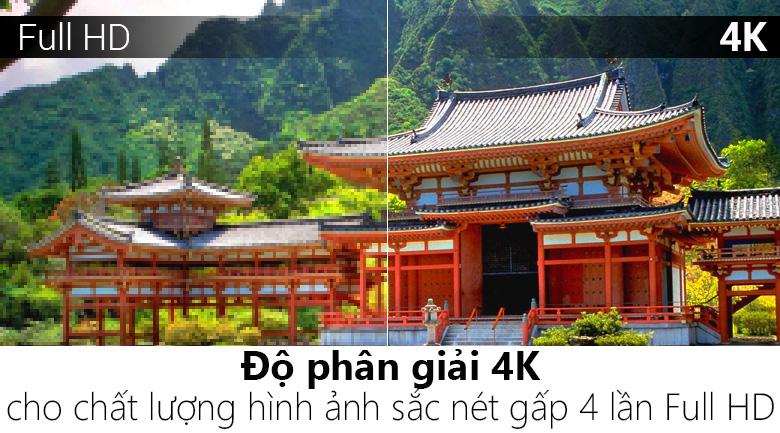 độ phân giải UHD 4K đem tới hình ảnh sắc nét, chân thực