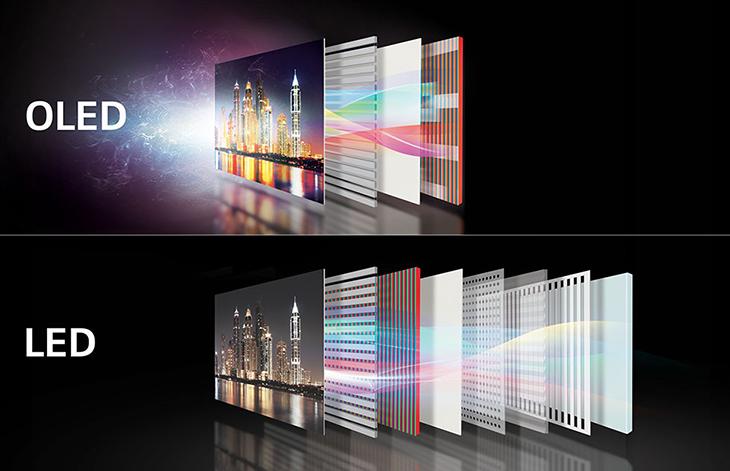 55B8PTA công nghệ oled đem tới hình ảnh vô cùng sắc nét, chân thực