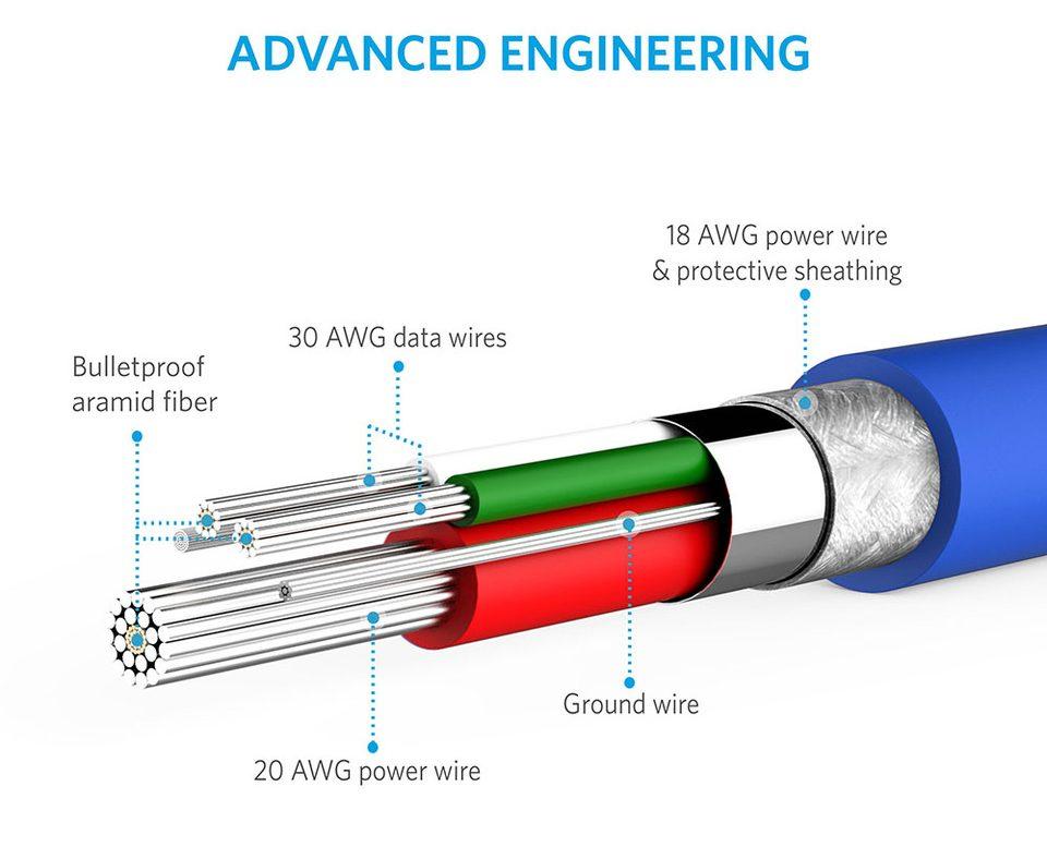 Cáp Micro USB Anker PowerLine 3m - A8134012 (Xanh)