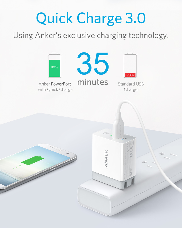 Sạc Anker Quick Charge 3.0 - PowerPort + 1 - A2013 (Trắng)