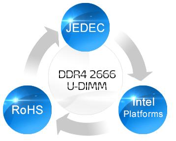 RAM ADATA Value 1x8GB DDR4 2666MHz - AD4U2666W8G19-S