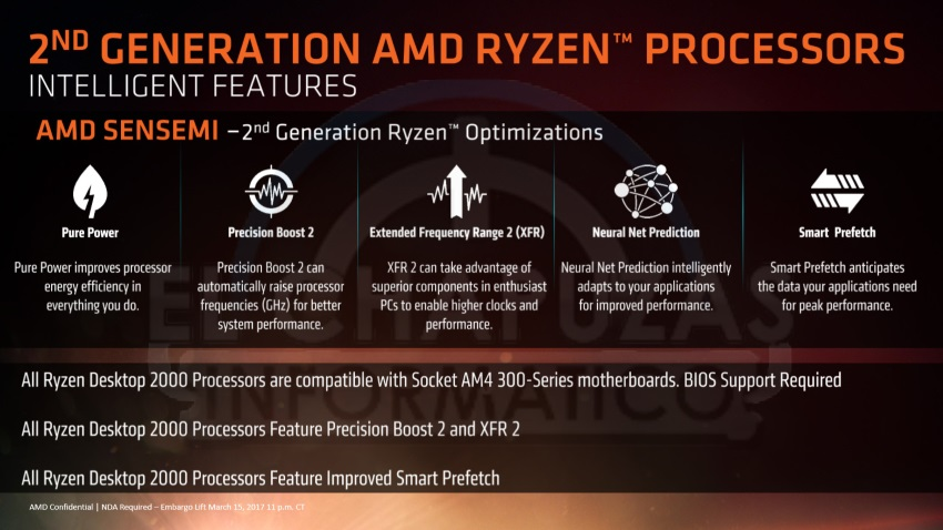2nd Generation AMD Ryzen Processors