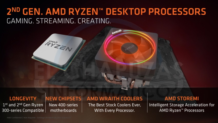 2nd Gen AMD Ryzen Desktop Processors. GAming, Streaming, Creating