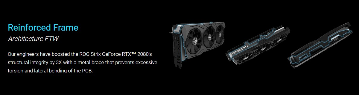 Card đồ họa ASUS GeForce RTX 2080Ti 11GB GDDR6 ROG Strix