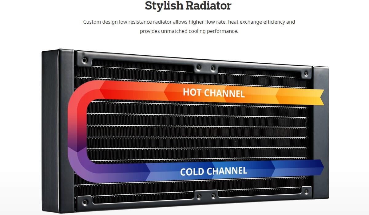 Tản nhiệt nước AIO Cooler Master ML240L RGB