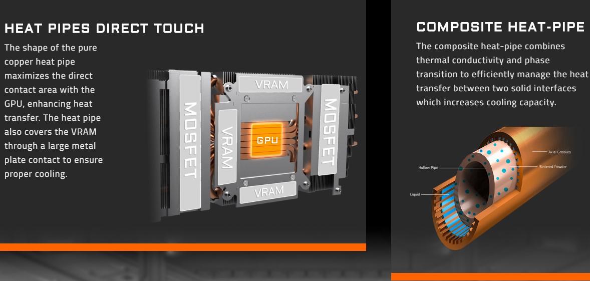 Card đồ họa Gigabyte GeForce RTX 2080 8GB GDDR6 WinForce