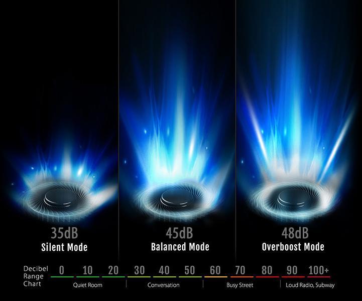 Đánh giá Laptop Asus TUF Gaming FX505GE-BQ037T 3
