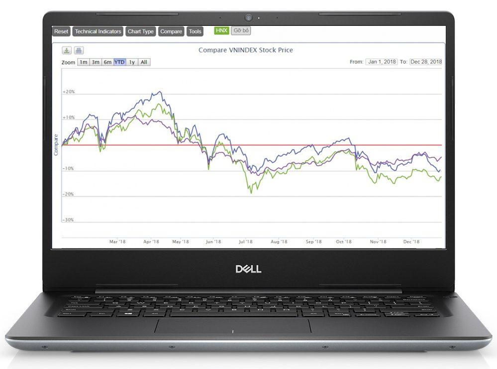 Đánh giá tổng quanLaptop Dell Vostro 5581-VRF6J1 3