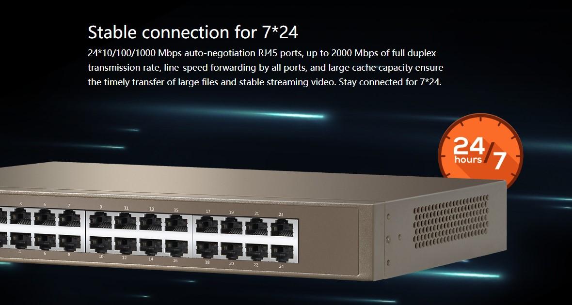 Switch mạng Tenda TEG1024D