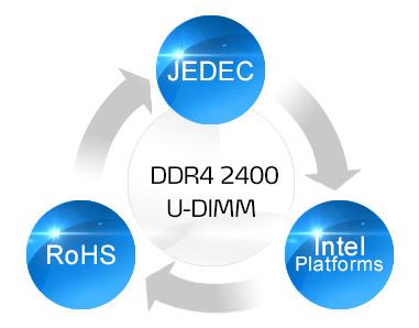 RAM ADATA ECC 1x8GB DDR4 2400MHz - AD4E240038G17-B