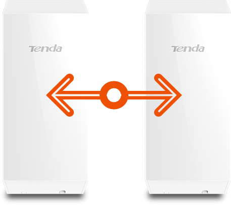 Router wifi ngoài trời Tenda O1