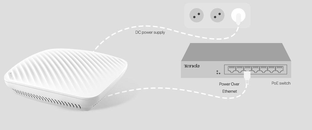 Router Tenda i9