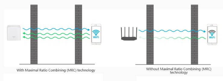 Router Tenda NOVA MW5S
