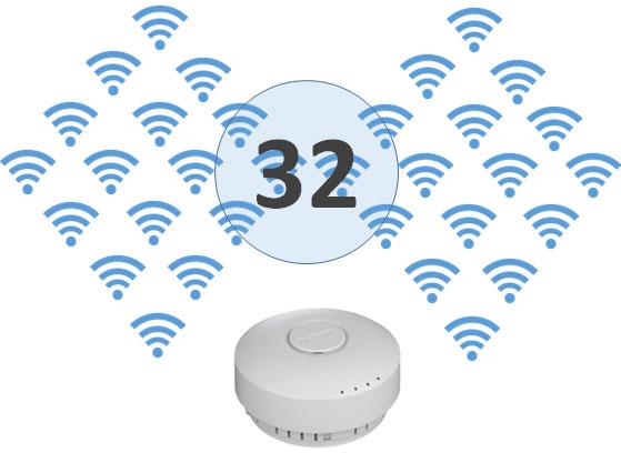 Router D-Link DWL-6610AP