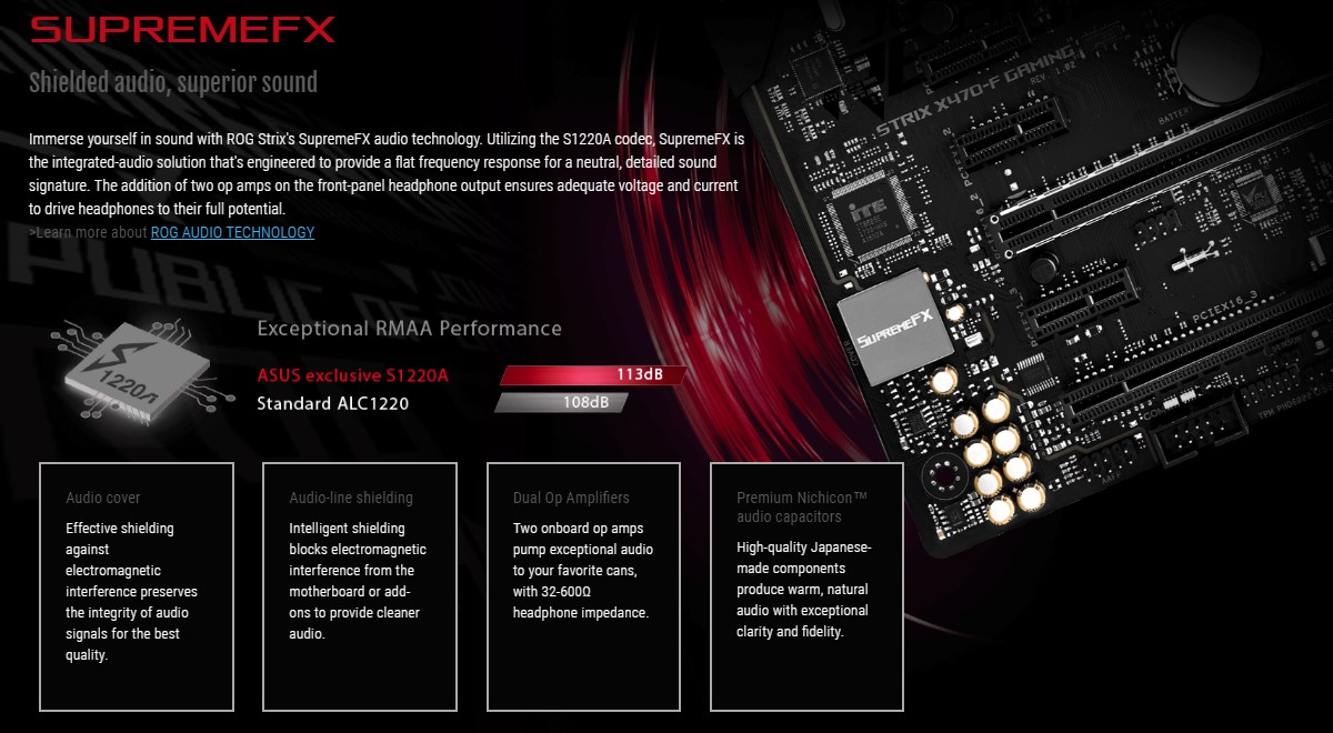 Card ASUS ROG STRIX X470-F GAMING