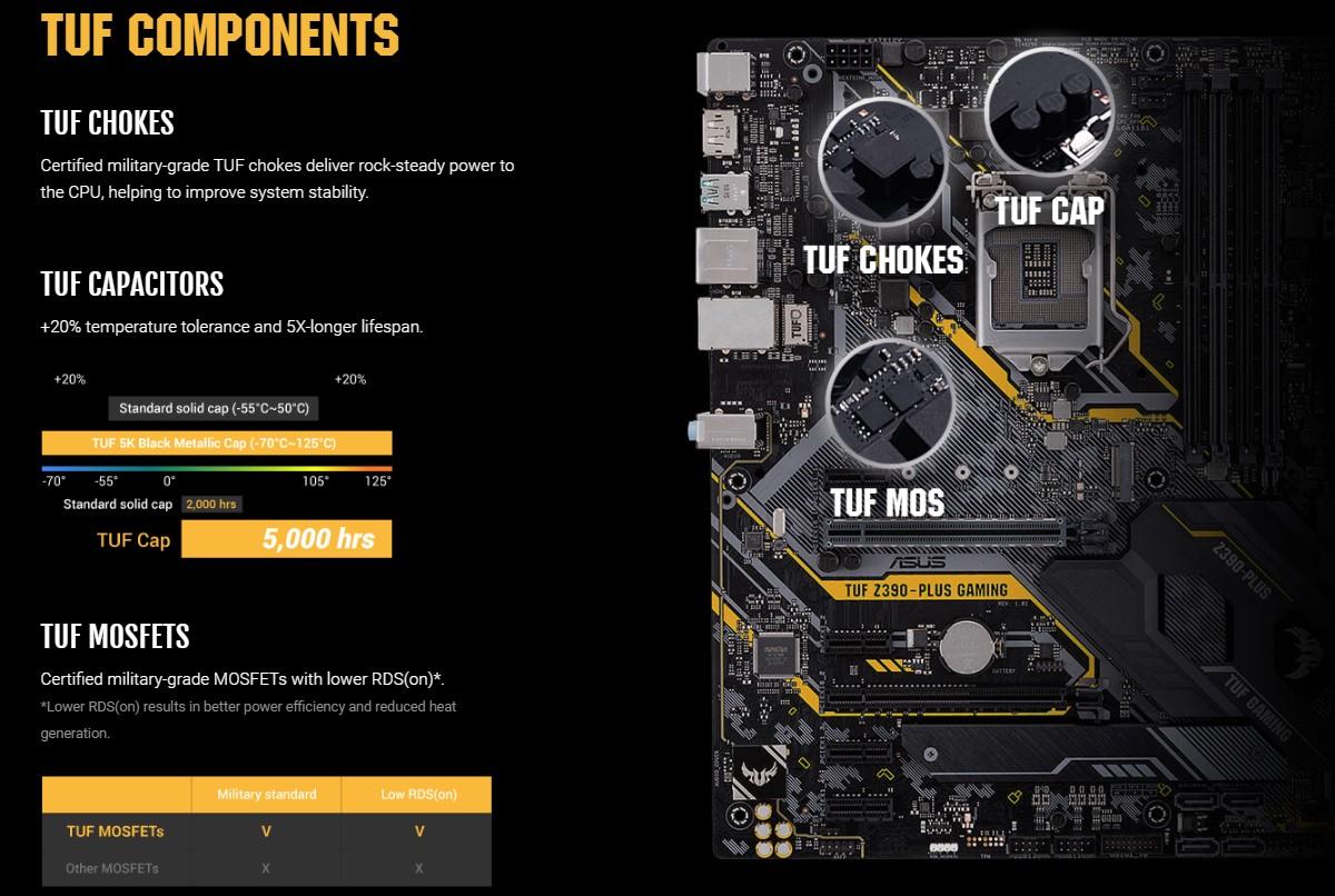 Bo mạch chủ ASUS TUF Z390 Plus Gaming