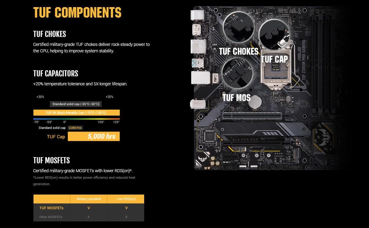 Bo mạch chủ ASUS TUF Z390M-Pro Gaming
