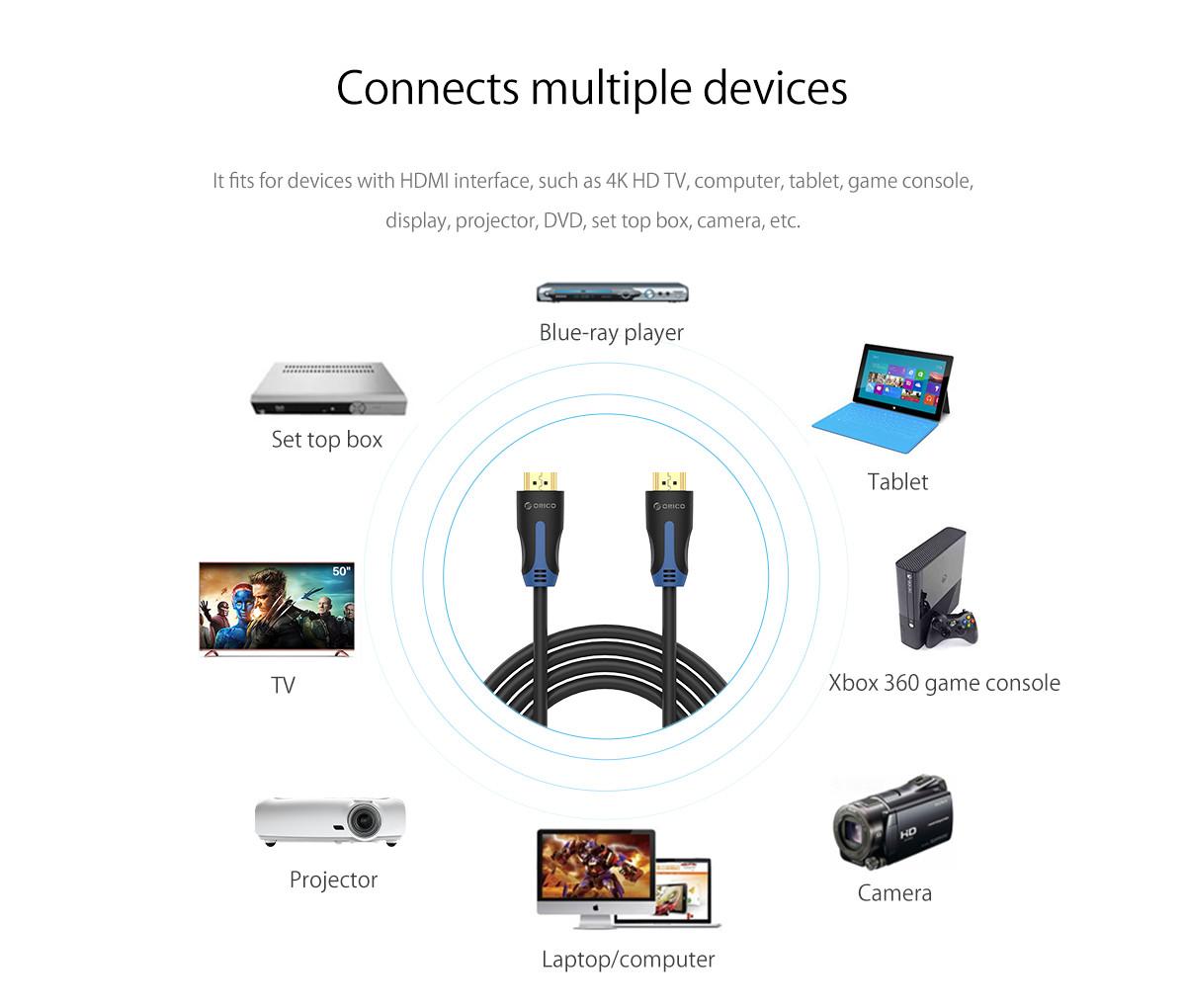 Cáp nối Orico HDMI 1,5m (HM14-15-BK)-7