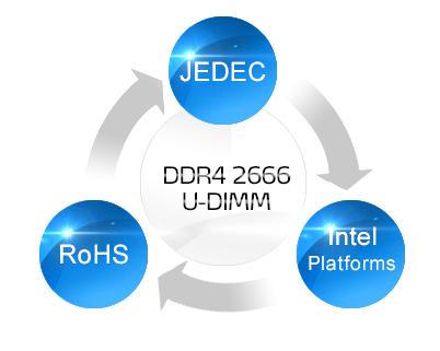 Ram Adata Value 4GB DDR4 2666 (AD4U2666J4G19-S)