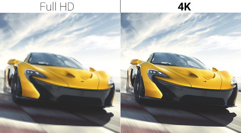 độ phân giải uhd 4K đem tới hình ảnh sắc nét cho người xem