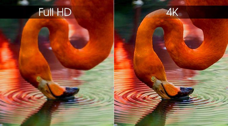độ phân giải UHD 4K đem tới chất lượng hình ảnh sắc nét