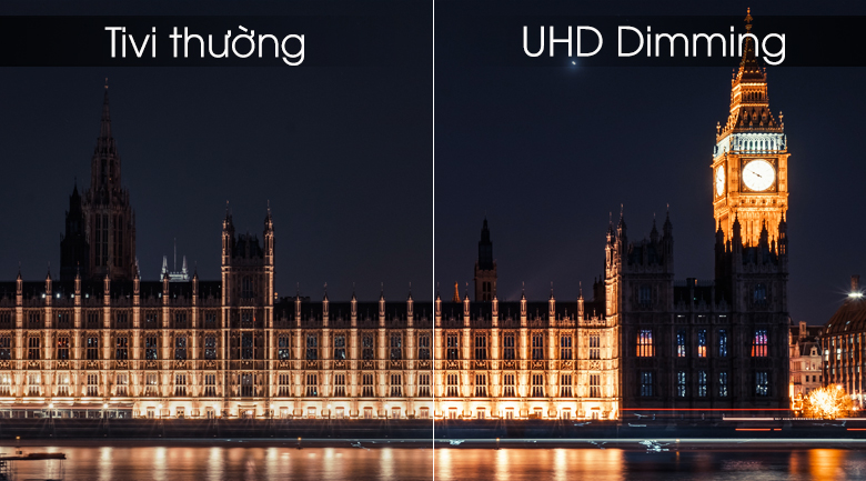 UHD Dimming giúp tái tạo hình ảnh đẹp chân thật nhất