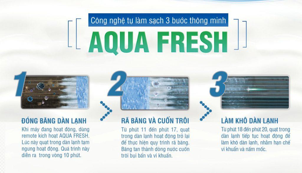 công nghệ tự làm sạch 3 bước thông minh của điều hòa Aqua vô cùng tiện ích