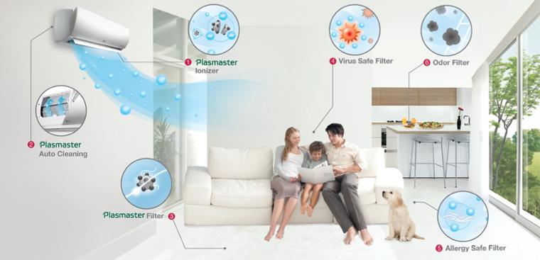 Máy lạnh - điều hòa LG Inverter 1 HP V10ENW với chức năng tự động làm sạch đem tới không gian trong lành
