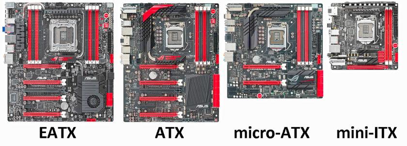 Kích thước mainboard khi chọn case PC