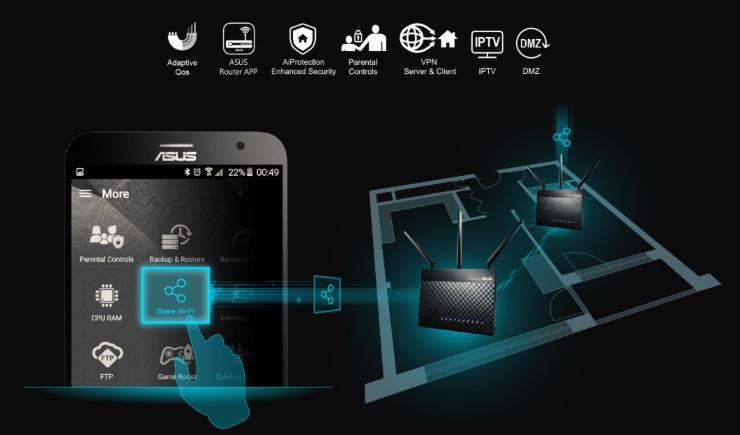 Router wifi dạng lưới AiMesh Asus RT-AC68U (2 pack)