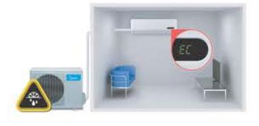 máy lạnh 1 chiều Midea Inverter MSMAI-18CRDN1
