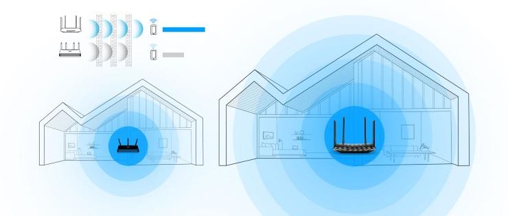 Router wifi TPLink Archer C6 - Gigabit Wi-Fi MU-MIMO AC1200