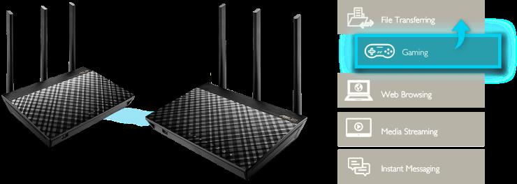 Router wifi Asus RT-AC67U AiMesh AC1900 (2 Pack)