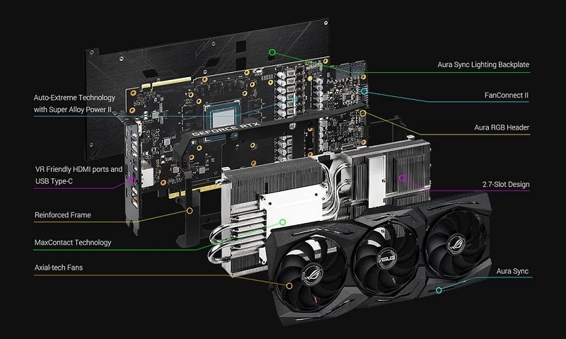 ASUS GeForce RTX 2080 8GB GDDR6 ROG Strix