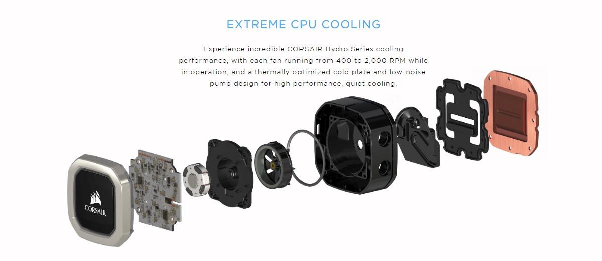 CORSAIR Hydro H115i RGB Platinum 280