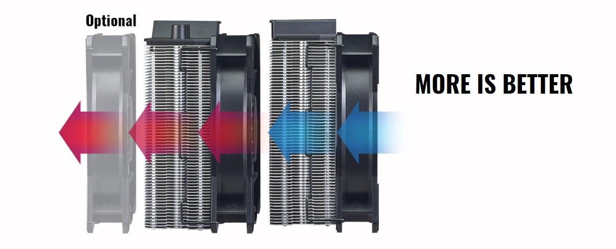 Cooler Master MasterAir MA621P TR4 Edition