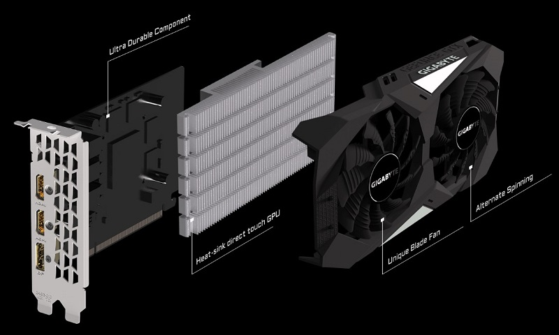 GIGABYTE GeForce GTX 1650 4GB GDDR5 OC