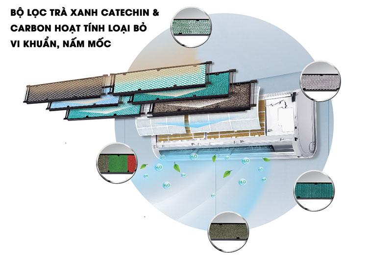 bộ lọc trà xanh Catechin & Carbon hoạt tính - Máy lạnh Gree 1.5 HP GWC12IC-K3N9B2J